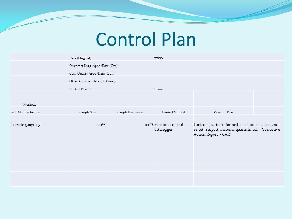 Control Plan xxxxx In cycle gauging. 100% Machine control datalogger