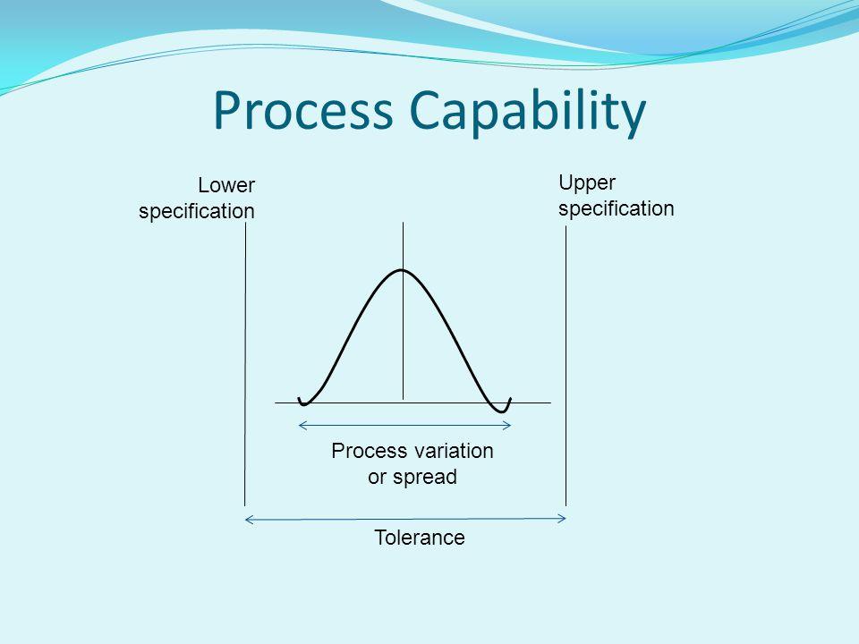 Process variation or spread