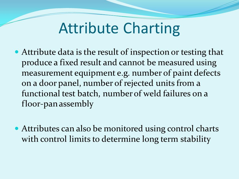 Attribute Charting