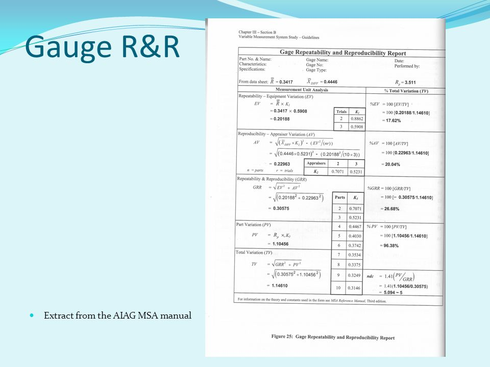 Gauge R&R Extract from the AIAG MSA manual