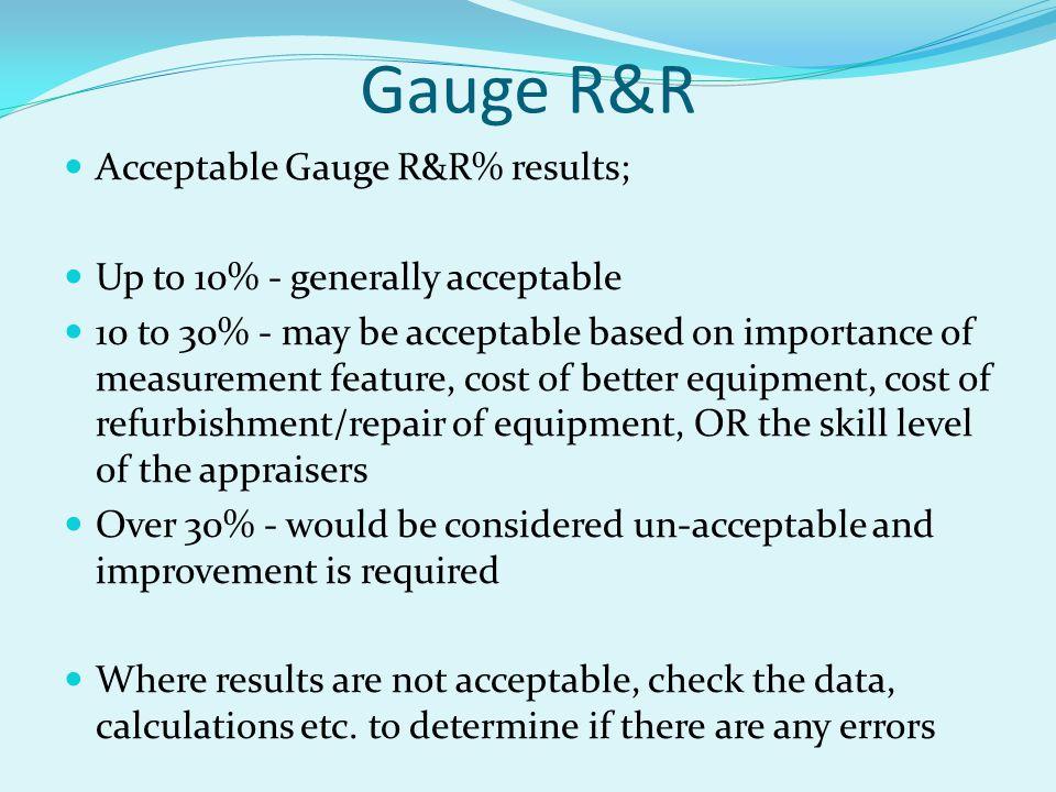 Gauge R&R Acceptable Gauge R&R% results;