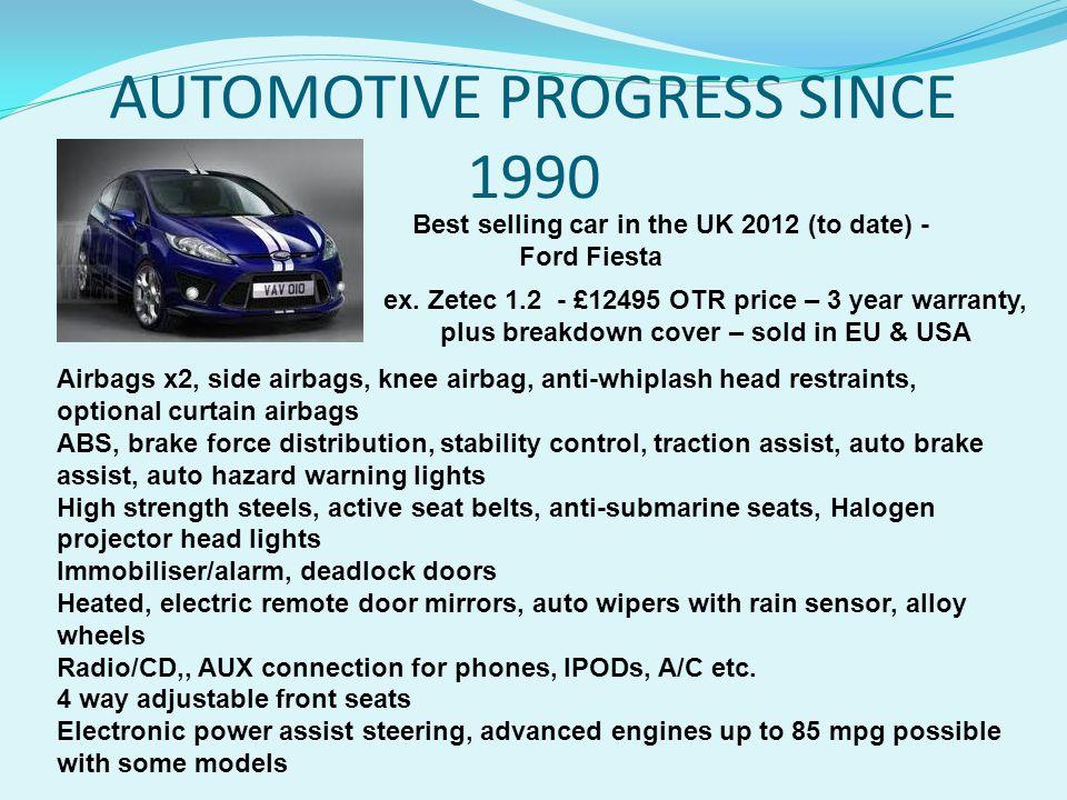 AUTOMOTIVE PROGRESS SINCE 1990