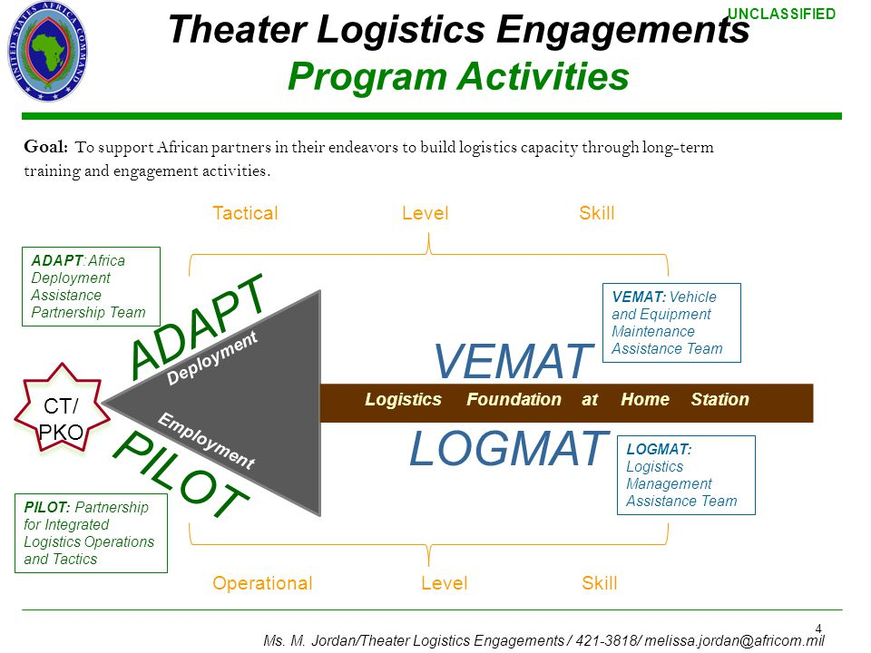Theater Logistics Engagements Program Activities
