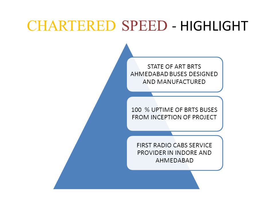 CHARTERED SPEED - HIGHLIGHT
