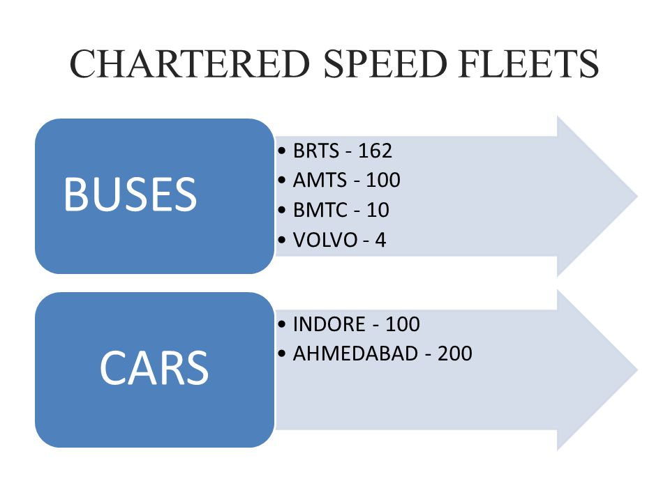 CHARTERED SPEED FLEETS