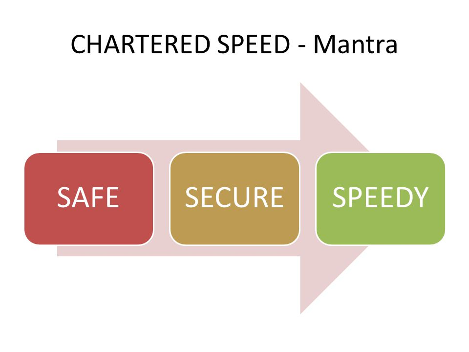 CHARTERED SPEED - Mantra
