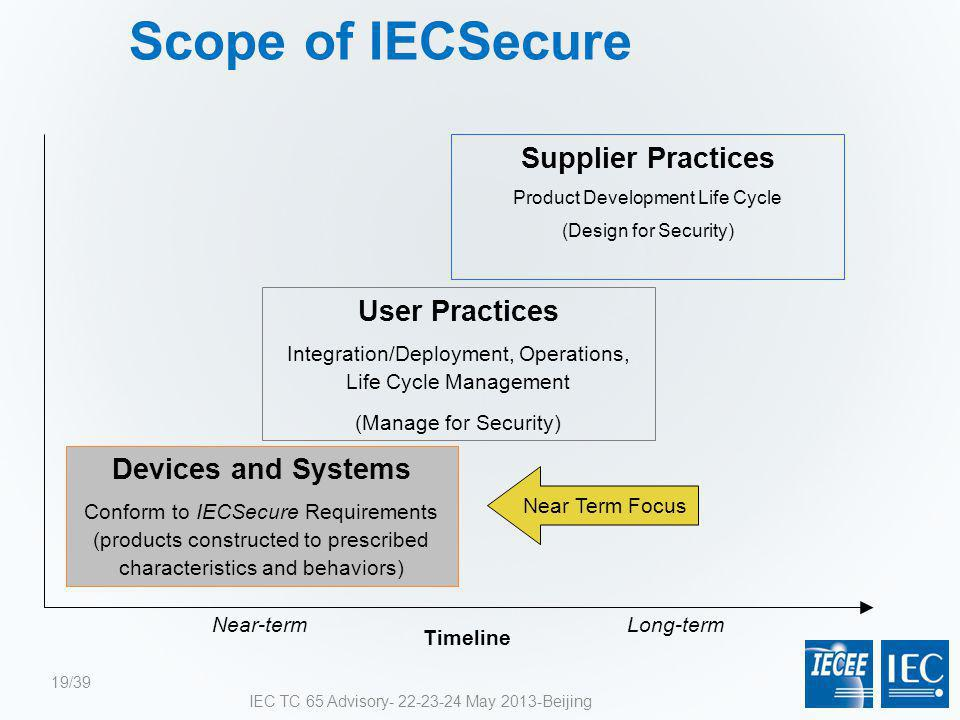 Scope of IECSecure Supplier Practices User Practices