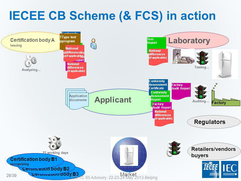 IECEE CB Scheme (& FCS) in action