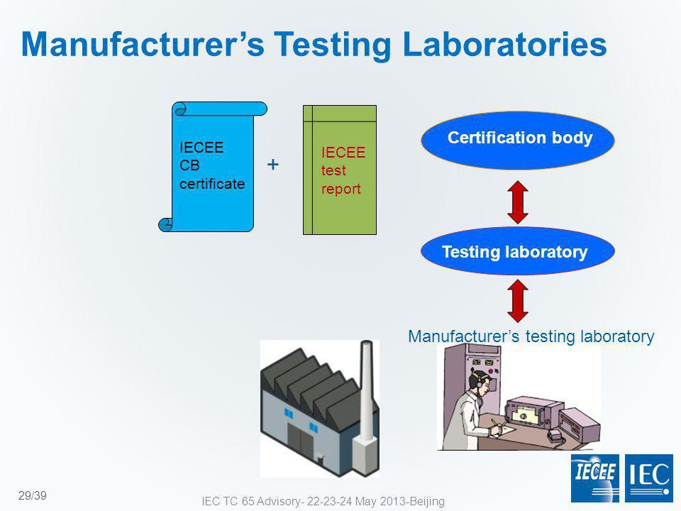 Manufacturer's Testing Laboratories