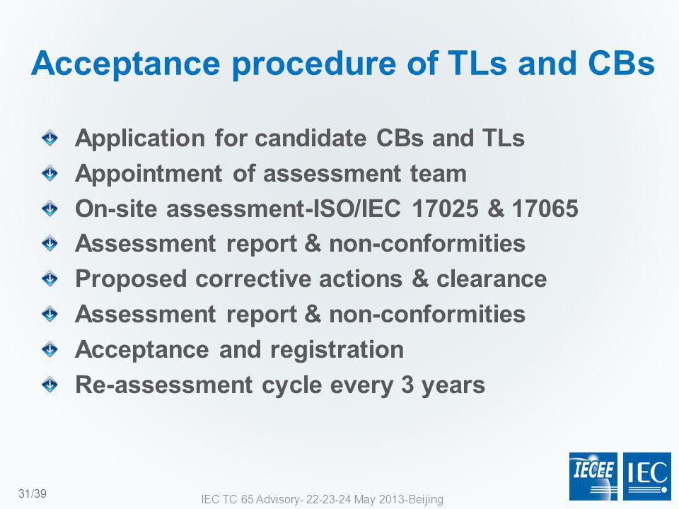 Acceptance procedure of TLs and CBs
