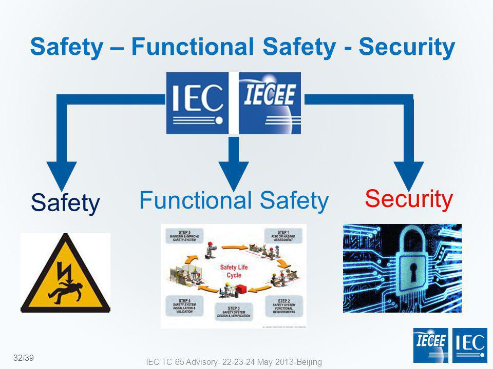 Safety – Functional Safety - Security