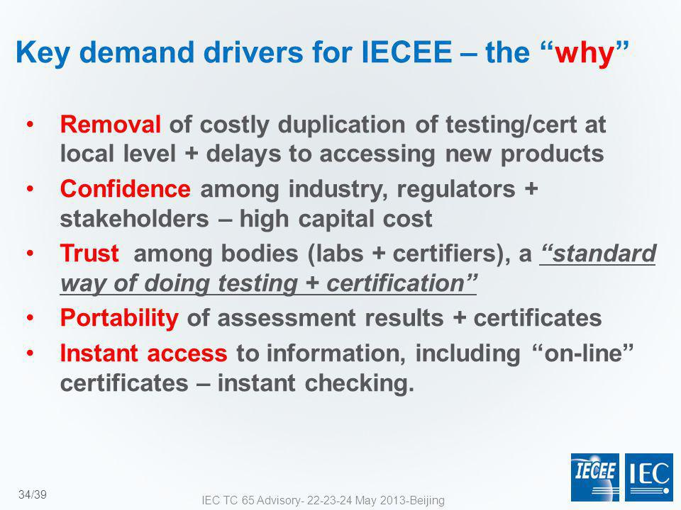 Key demand drivers for IECEE – the why