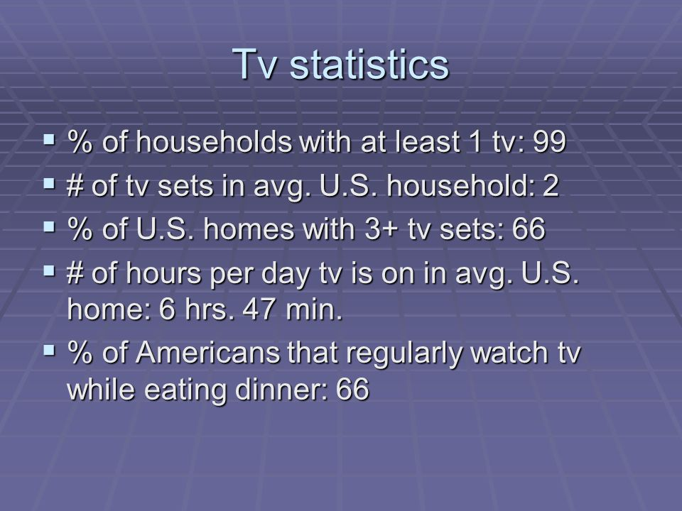 Tv statistics % of households with at least 1 tv: 99