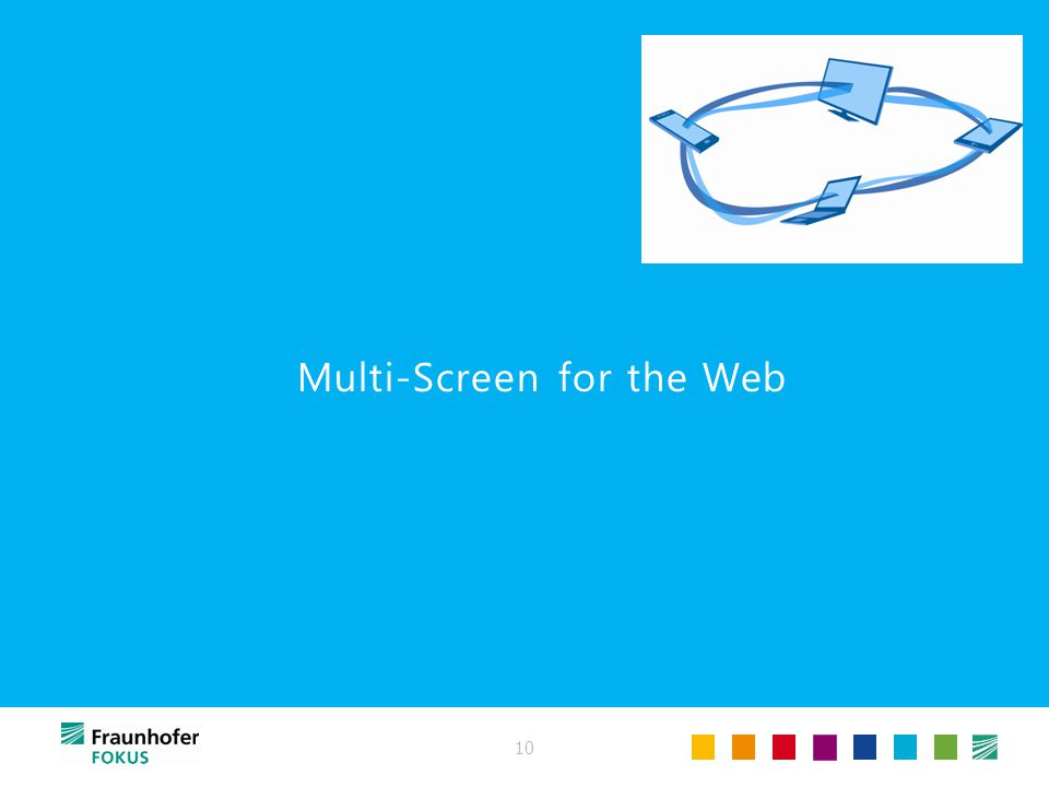 Multi-Screen for the Web
