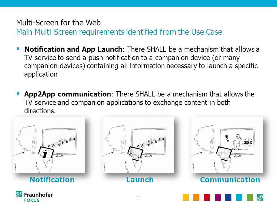Multi-Screen for the Web Main Multi-Screen requirements identified from the Use Case