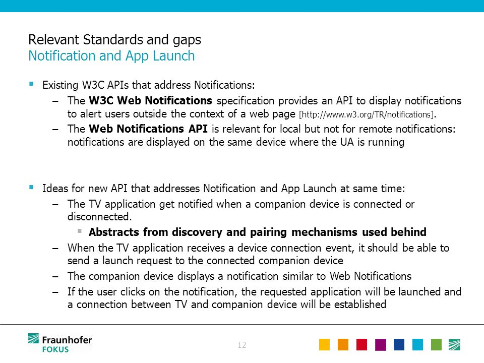 Relevant Standards and gaps Notification and App Launch