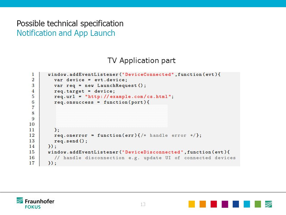 Possible technical specification Notification and App Launch