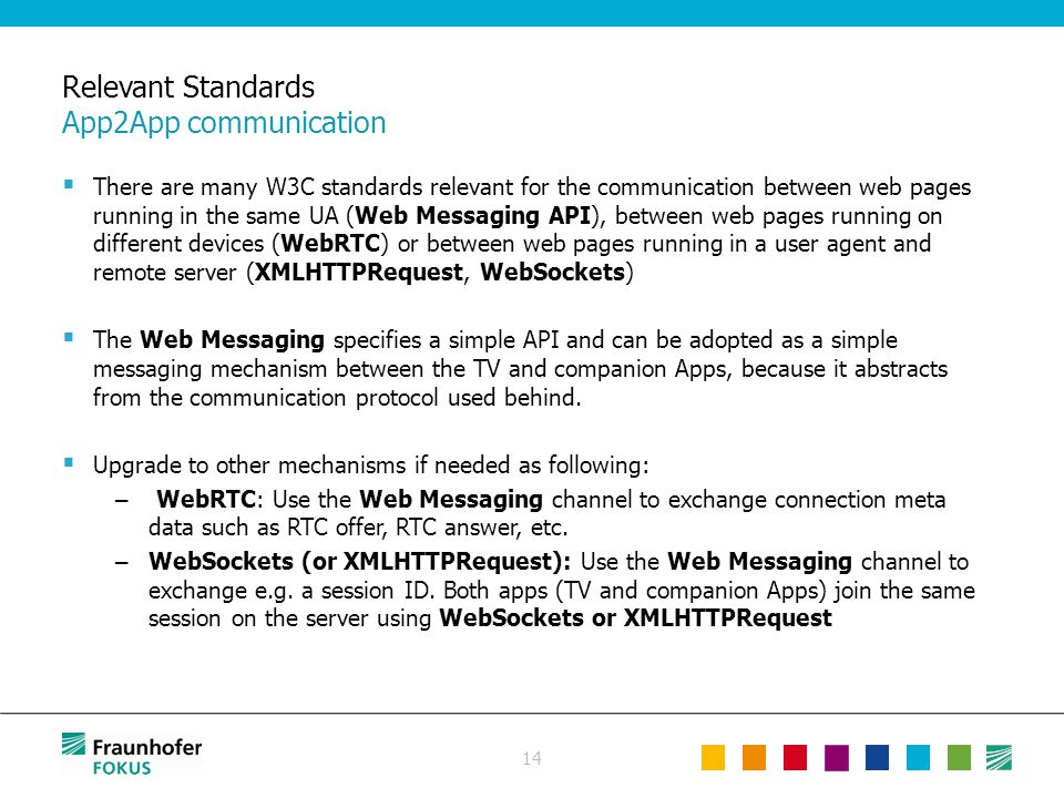 Relevant Standards App2App communication