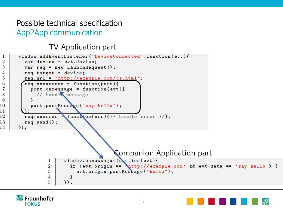 Possible technical specification App2App communication