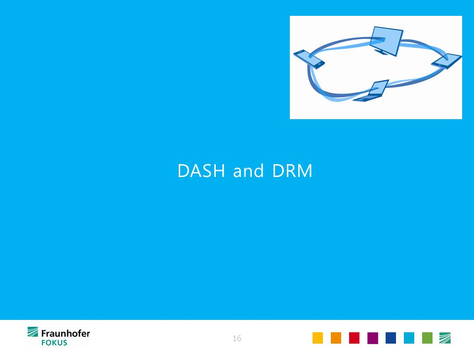 DASH and DRM