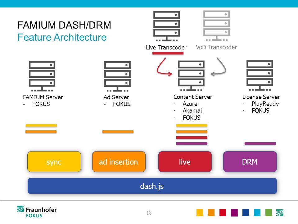 FAMIUM DASH/DRM Feature Architecture