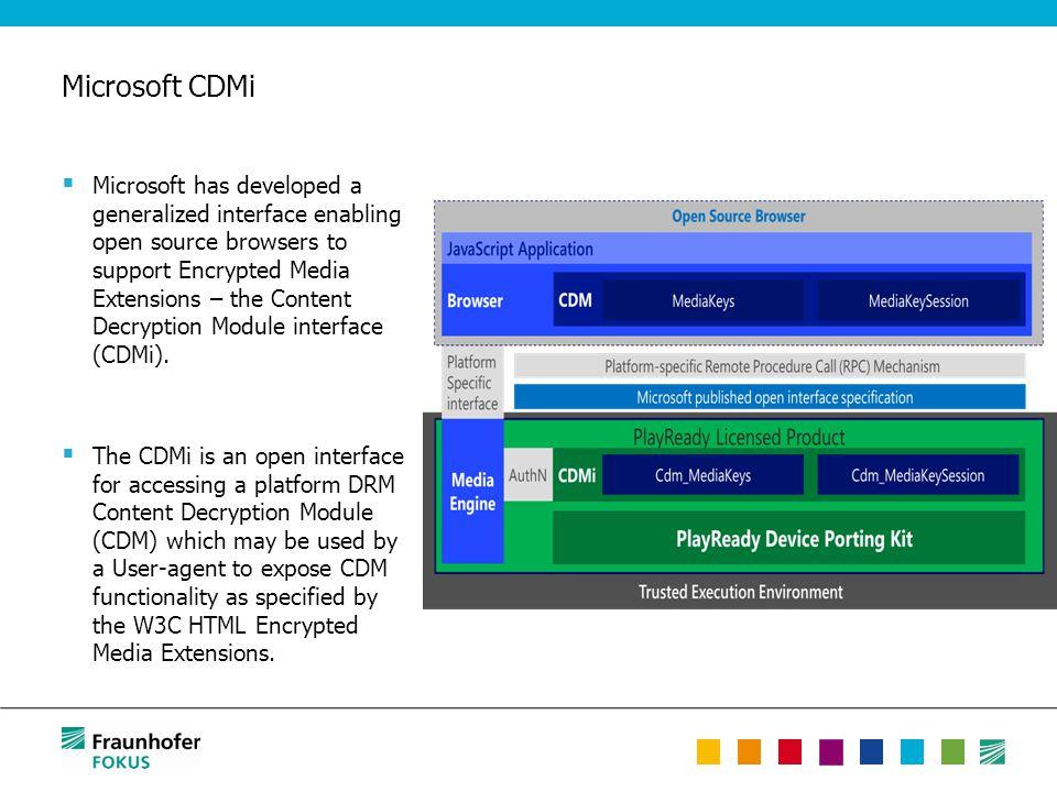 Microsoft CDMi