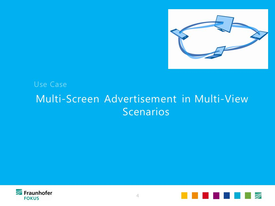 Multi-Screen Advertisement in Multi-View Scenarios
