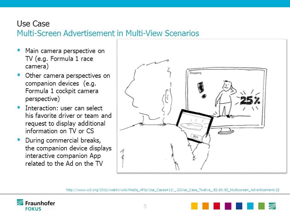 Use Case Multi-Screen Advertisement in Multi-View Scenarios