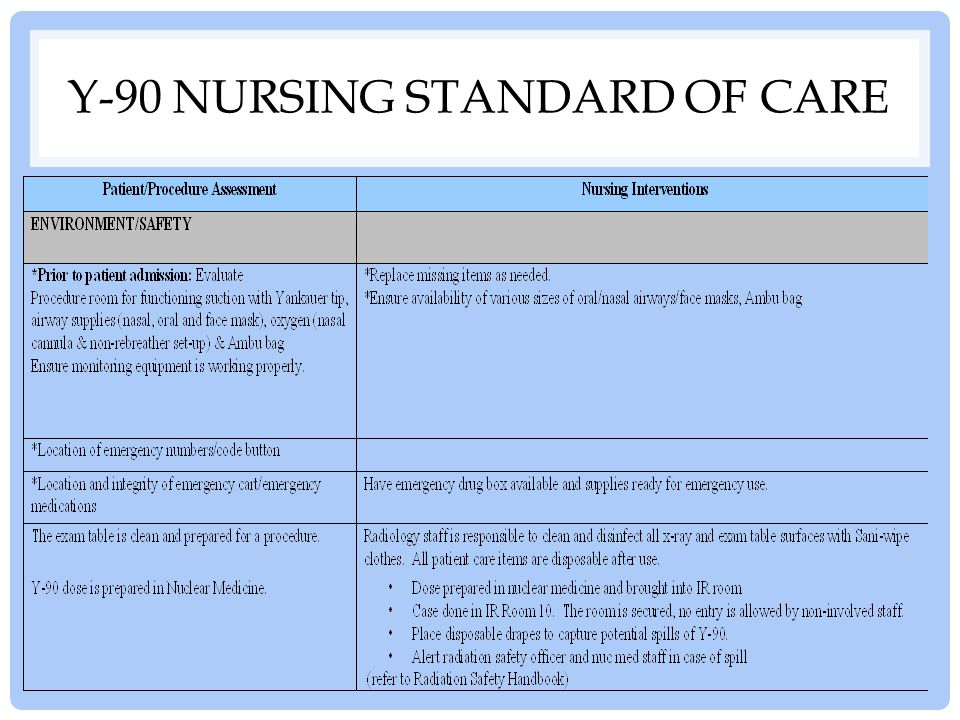 Y-90 Nursing Standard of Care