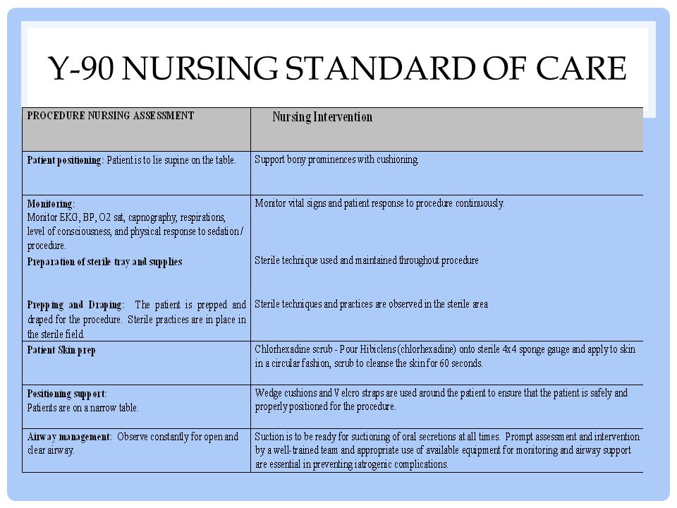 Y-90 Nursing Standard of Care