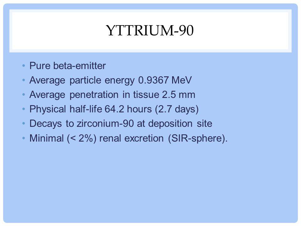 Yttrium-90 Pure beta-emitter Average particle energy 0.9367 MeV