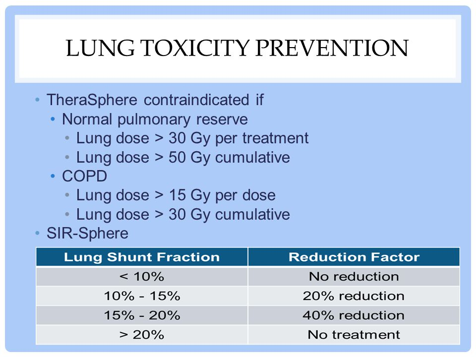 Lung Toxicity Prevention