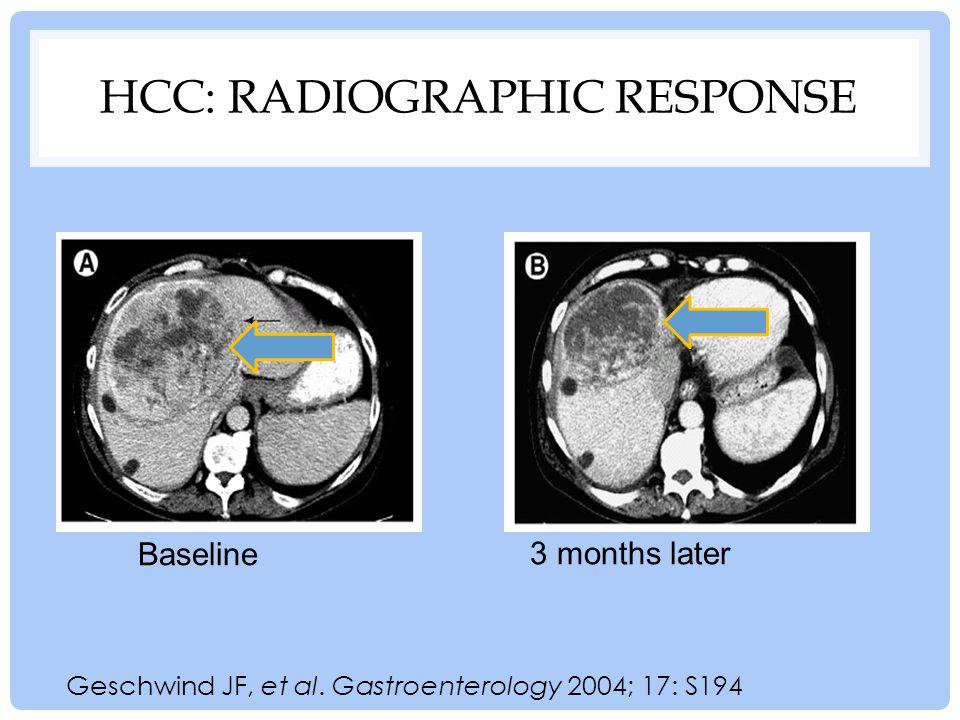 HCC: Radiographic Response