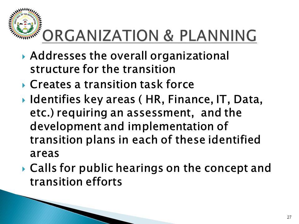ORGANIZATION & PLANNING