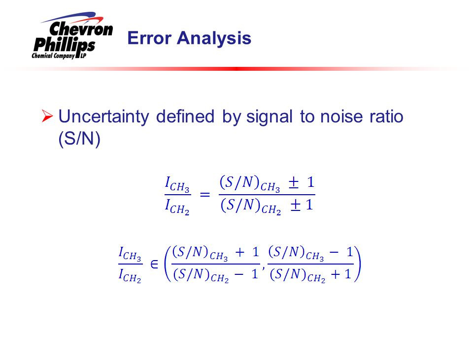Error Analysis Uncertainty defined by signal to noise ratio (S/N)