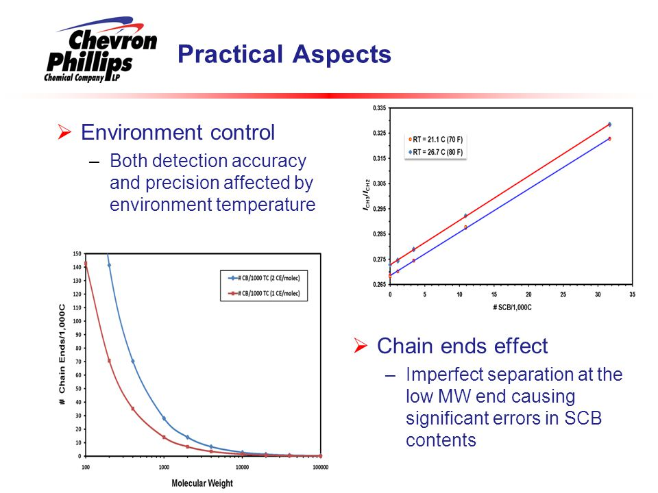 Practical Aspects Environment control Chain ends effect