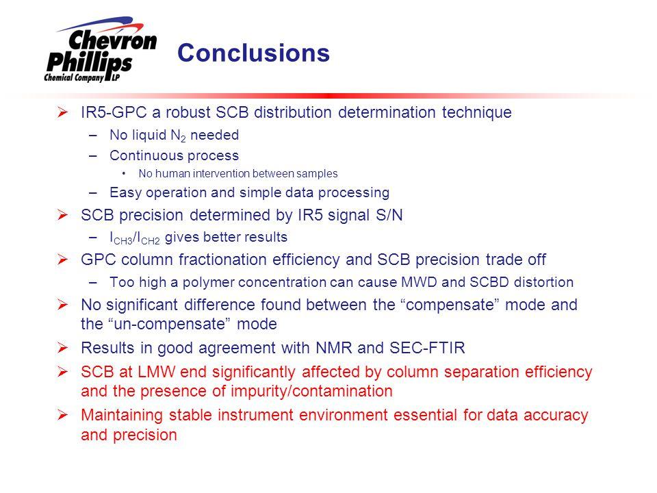 Conclusions IR5-GPC a robust SCB distribution determination technique