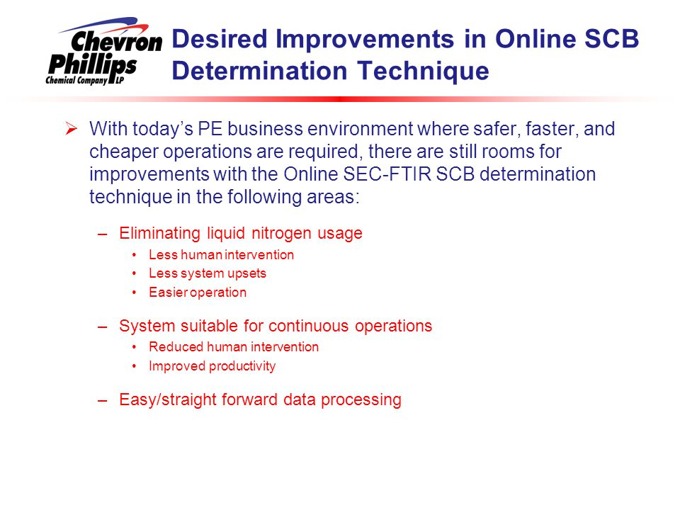 Desired Improvements in Online SCB Determination Technique