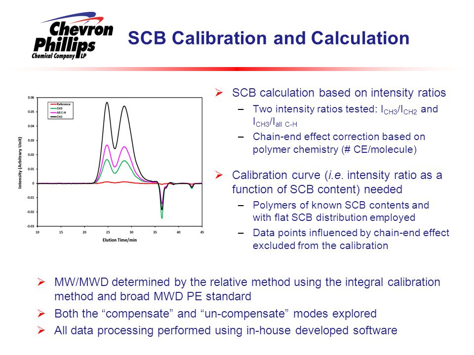 SCB Calibration and Calculation