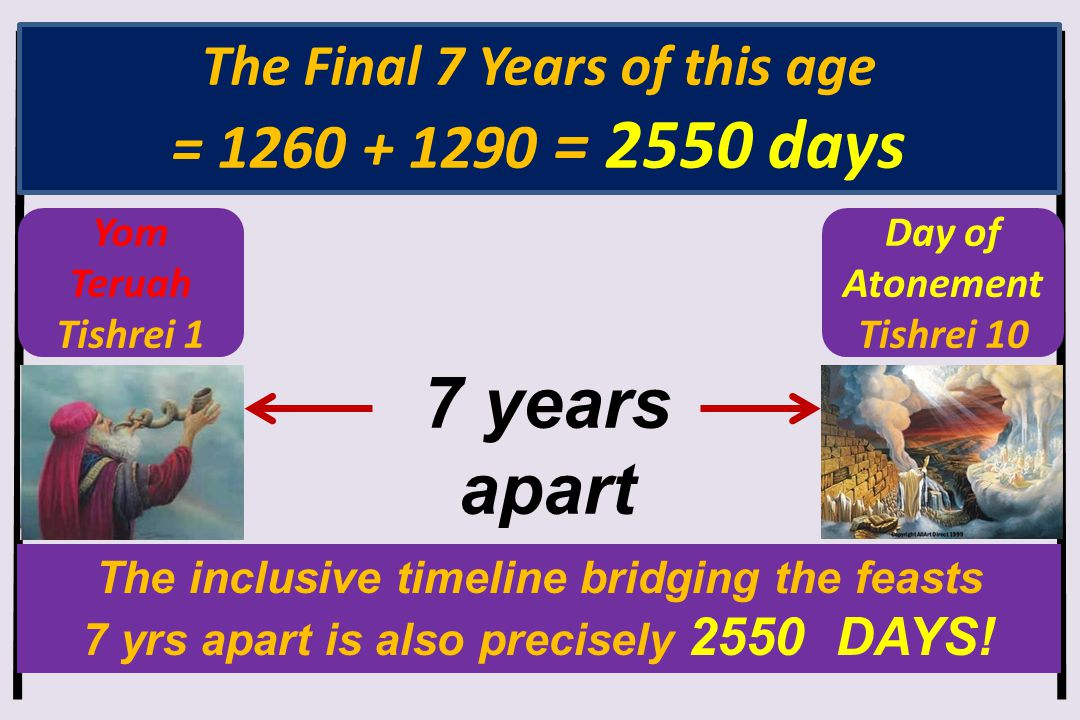 7 years apart = 1260 + 1290 = 2550 days The Final 7 Years of this age