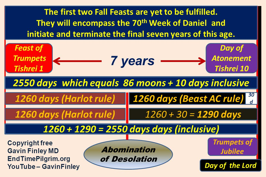 7 years 2550 days which equals 86 moons + 10 days inclusive