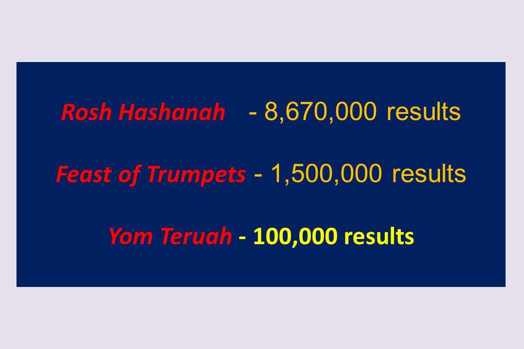 Rosh Hashanah - 8,670,000 results