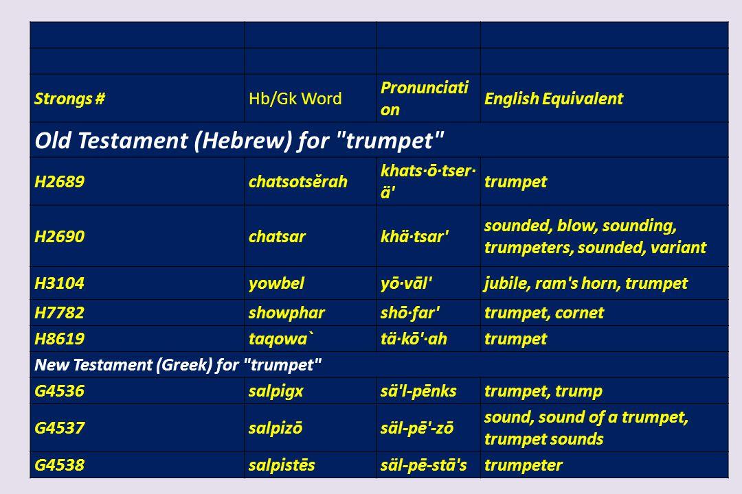 Old Testament (Hebrew) for trumpet