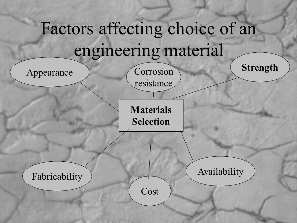 Factors affecting choice of an engineering material
