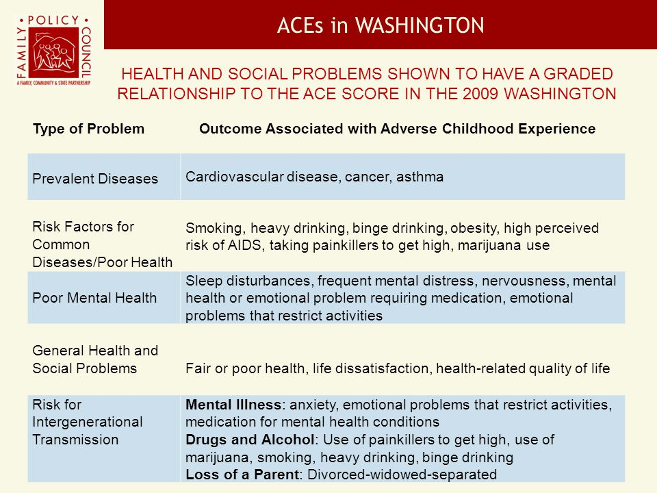 ACEs in WASHINGTON Health and Social Problems Shown to Have a Graded Relationship to the ACE Score in the 2009 Washington BRFSS.