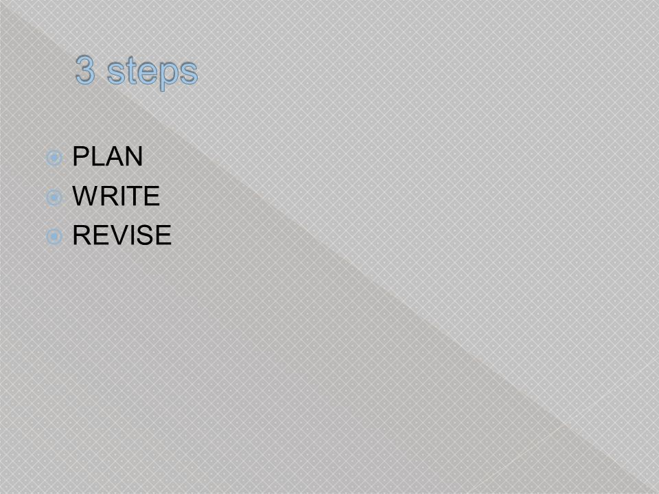 3 steps PLAN WRITE REVISE