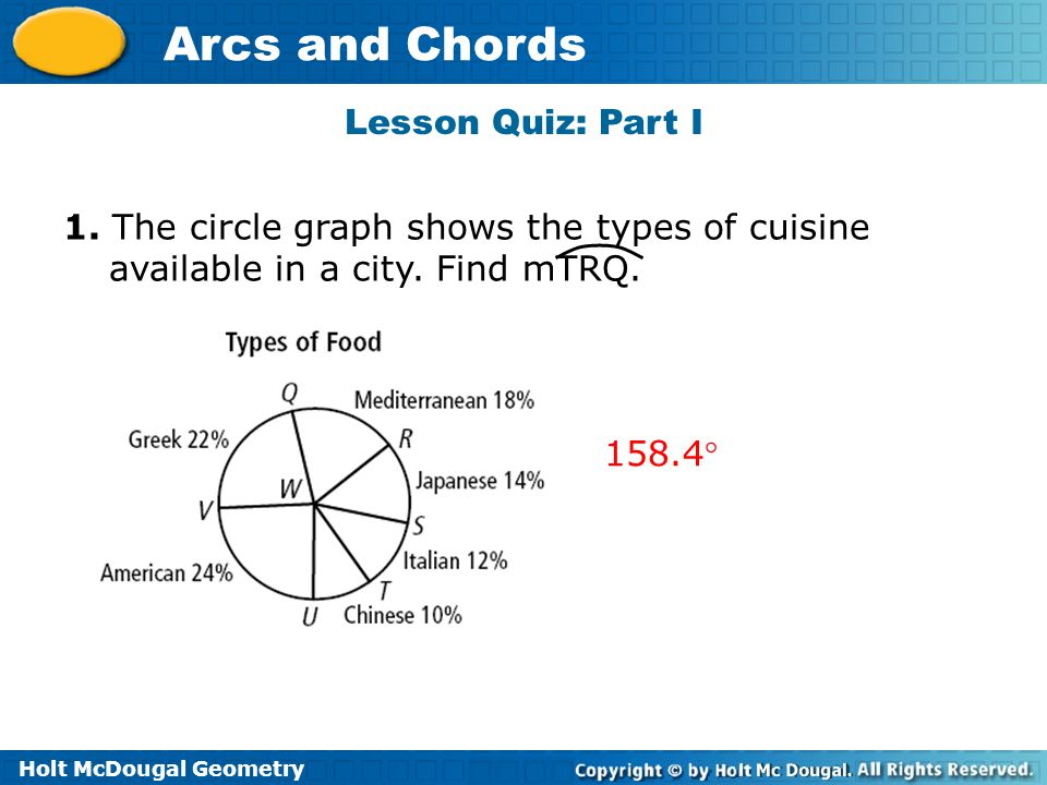 Lesson Quiz: Part I 1. The circle graph shows the types of cuisine available in a city.
