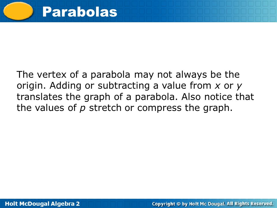 The vertex of a parabola may not always be the origin