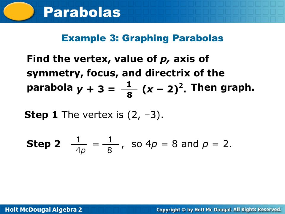 Find the vertex calculator graphing parabolas