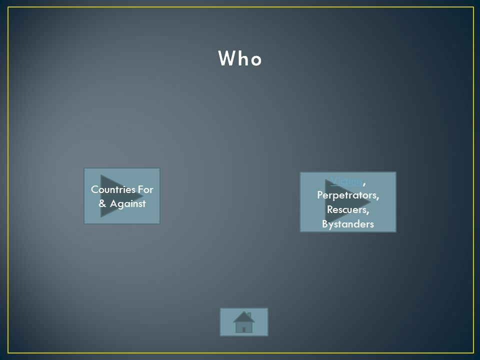 Who Victims, Perpetrators, Rescuers, Bystanders